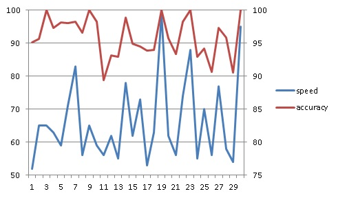 20160911morning3_velotype